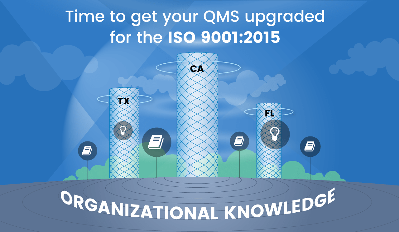 Requirement of Knowledge Management in ISO 9001:2015
